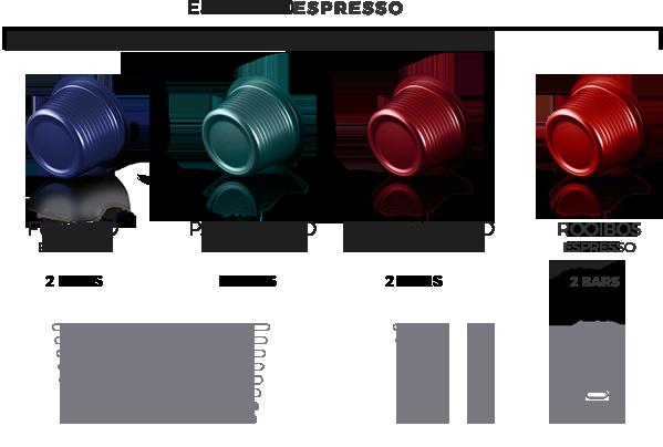 Espresso_update_04